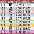 写真: a.小倉競輪12R